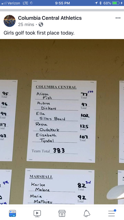 Alissa Fish leads the Golden Eagle Lady Golf Team with a 77!